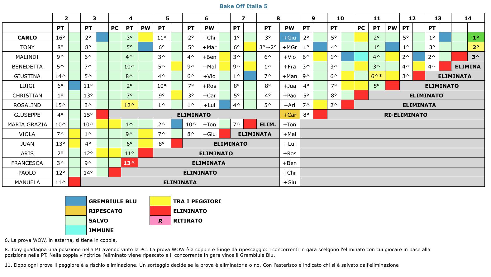 Schermata%202017-12-03%20alle%2011.27.44.png