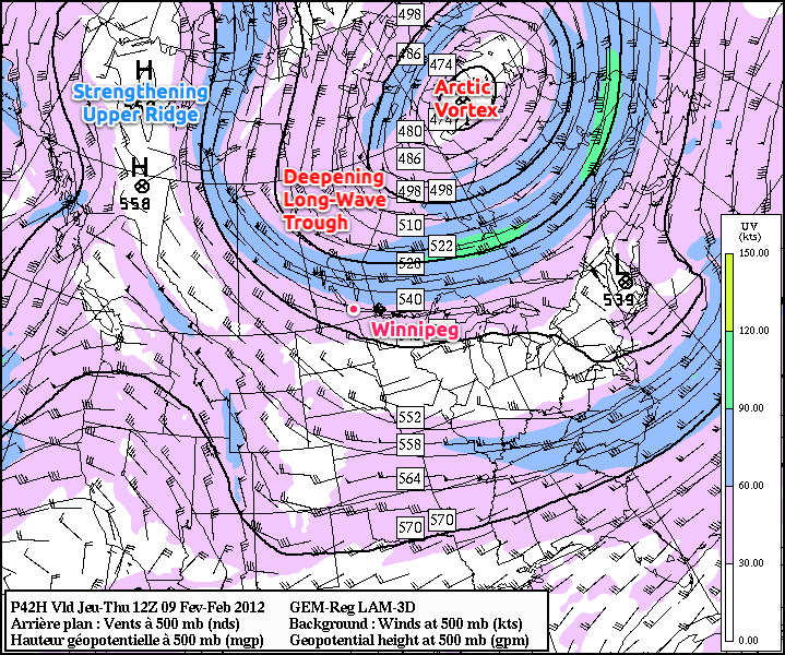 500mb Wind Prognosis