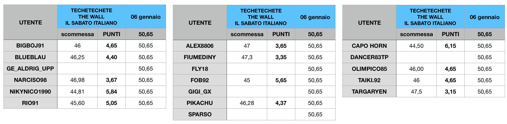Schermata%202018-01-07%20alle%2010.35.20.png