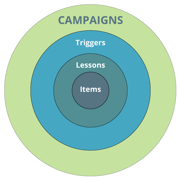 campaigns_tolessons