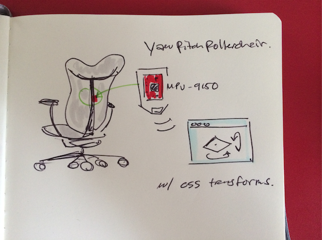 yaw pitch rollerchair plan