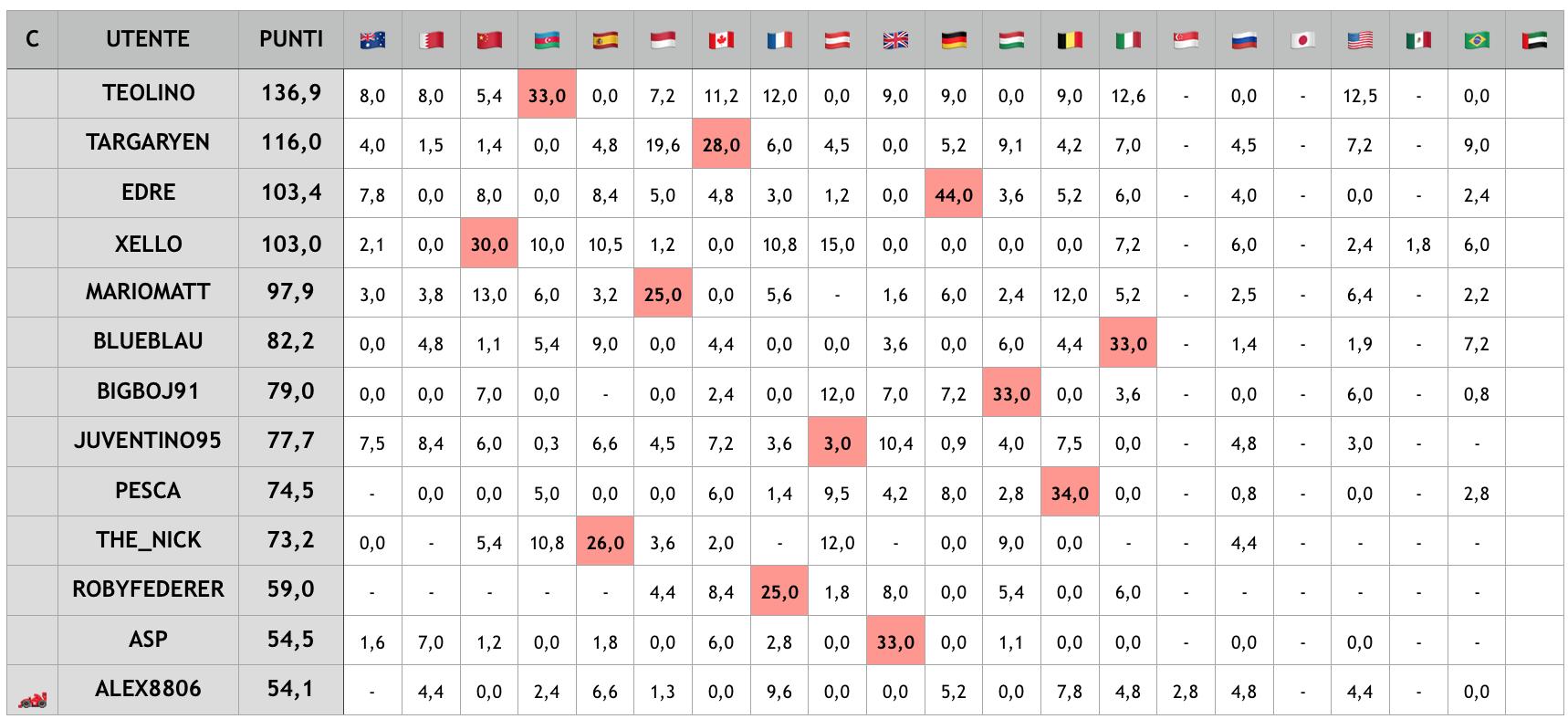 Schermata%202018-11-11%20alle%2023.31.27.png