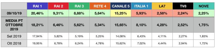 Schermata%202019-10-10%20alle%2010.18.58.png