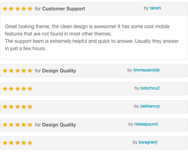 Ocin - Responsive WordPress WooCommerce Theme - 4