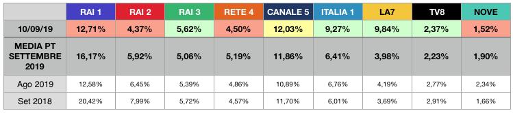 Schermata%202019-09-11%20alle%2010.11.13.png