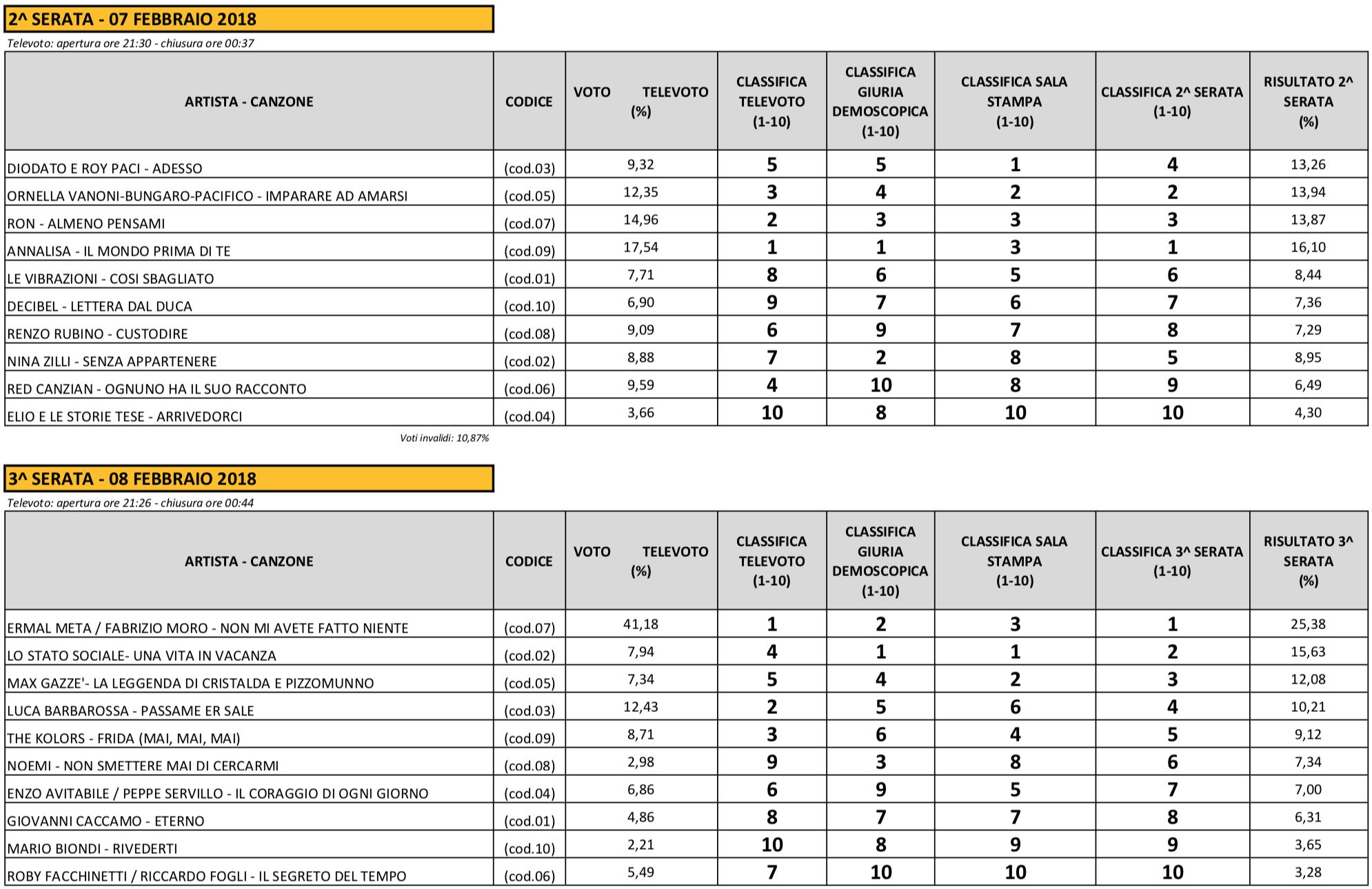 Schermata%202018-02-11%20alle%2014.13.47.png