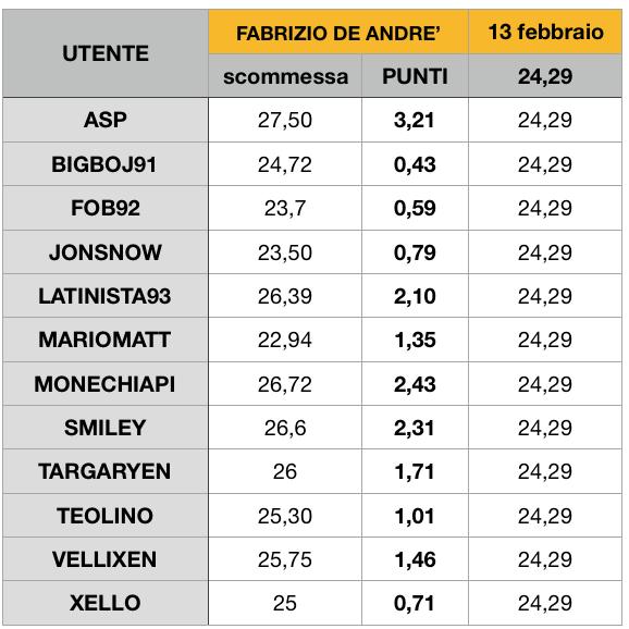 Schermata%202018-02-14%20alle%2010.16.18.png