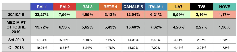 Schermata%202019-10-21%20alle%2010.06.15.png