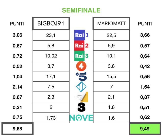 Schermata%202019-01-31%20alle%2008.38.16.png