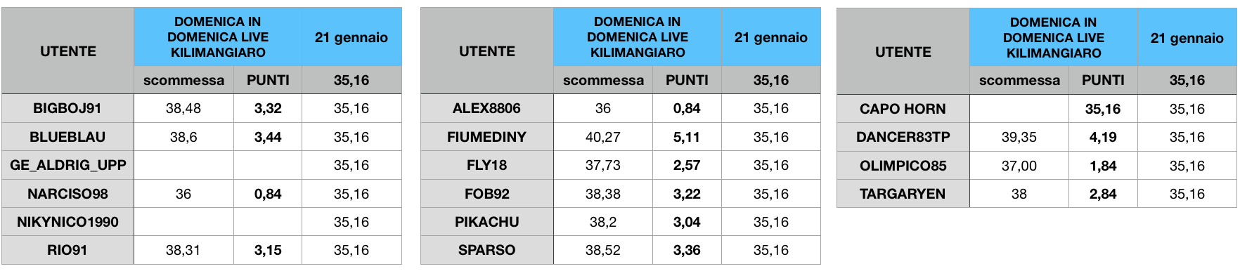 Schermata%202018-01-22%20alle%2011.04.48.png