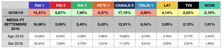 Schermata%202019-09-19%20alle%2010.25.50.png