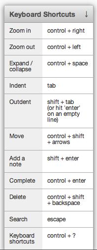 Die Liste der Shortcuts als Bild