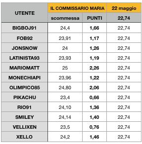 Schermata%202018-05-23%20alle%2010.18.52.png