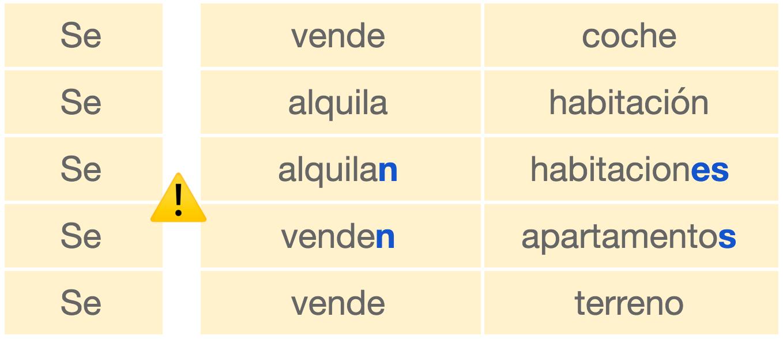 Imagen: estructura SE + TERCERA PERSONA