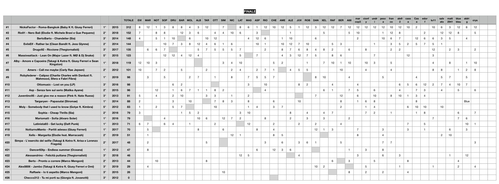 Schermata%202019-08-31%20alle%2019.47.21.png