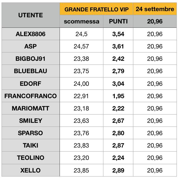 Schermata%202018-09-25%20alle%2010.30.51.png