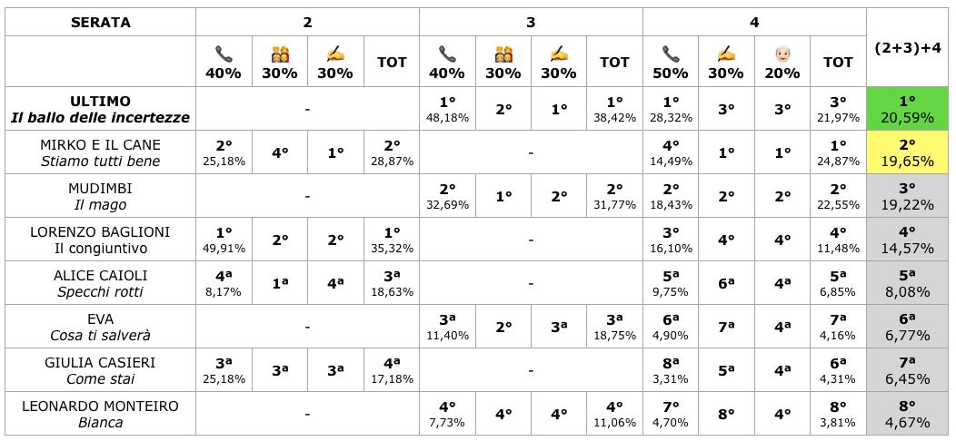 Schermata%202018-02-11%20alle%2012.23.34.png
