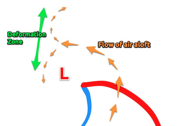 Deformation Zone Diagram