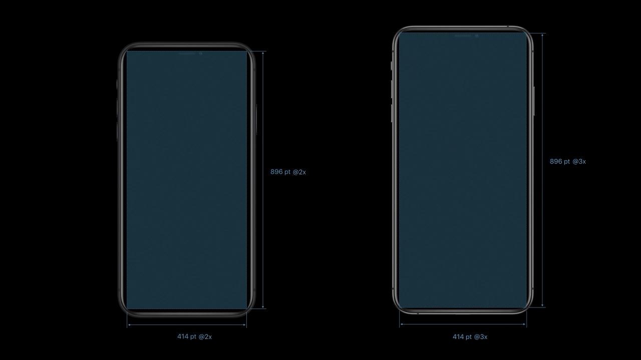 iPhone XS Max 和 iPhone XR 的逻辑分辨率相同,只是缩放倍数有大小之分(来源:苹果)