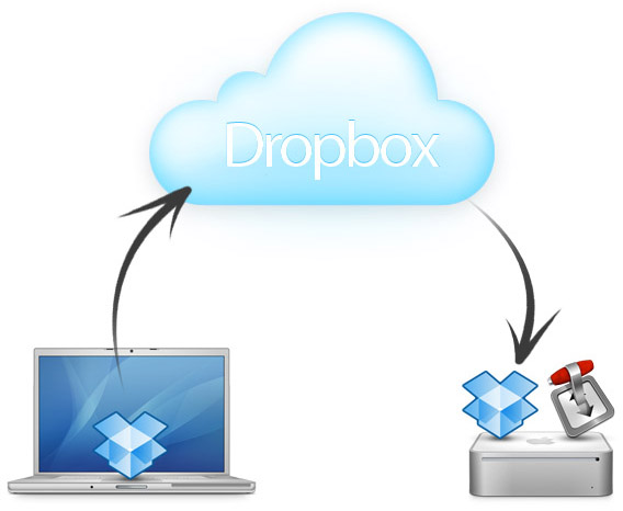 notebook-cloud-desktop.jpg