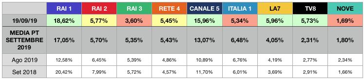 Schermata%202019-09-20%20alle%2010.14.47.png