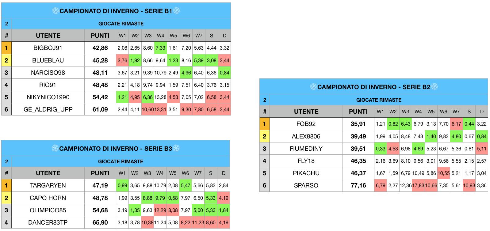 Schermata%202018-01-22%20alle%2011.09.22.png