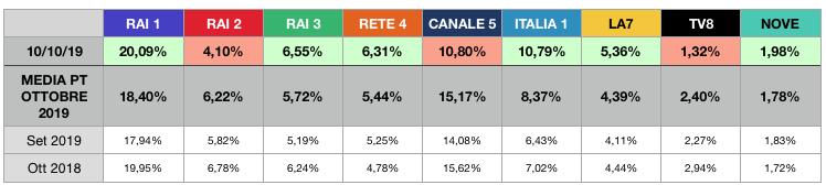 Schermata%202019-10-11%20alle%2010.15.05.png