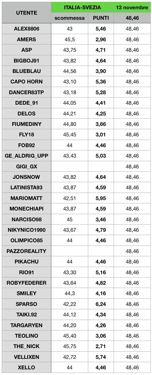 Schermata%202017-11-14%20alle%2010.45.39.png