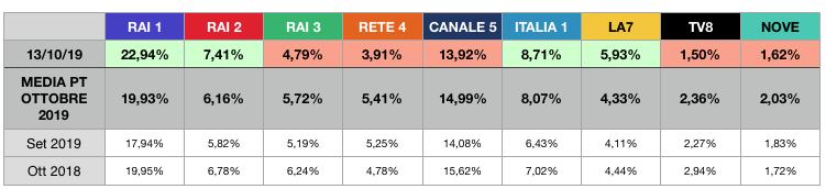 Schermata%202019-10-14%20alle%2010.18.50.png