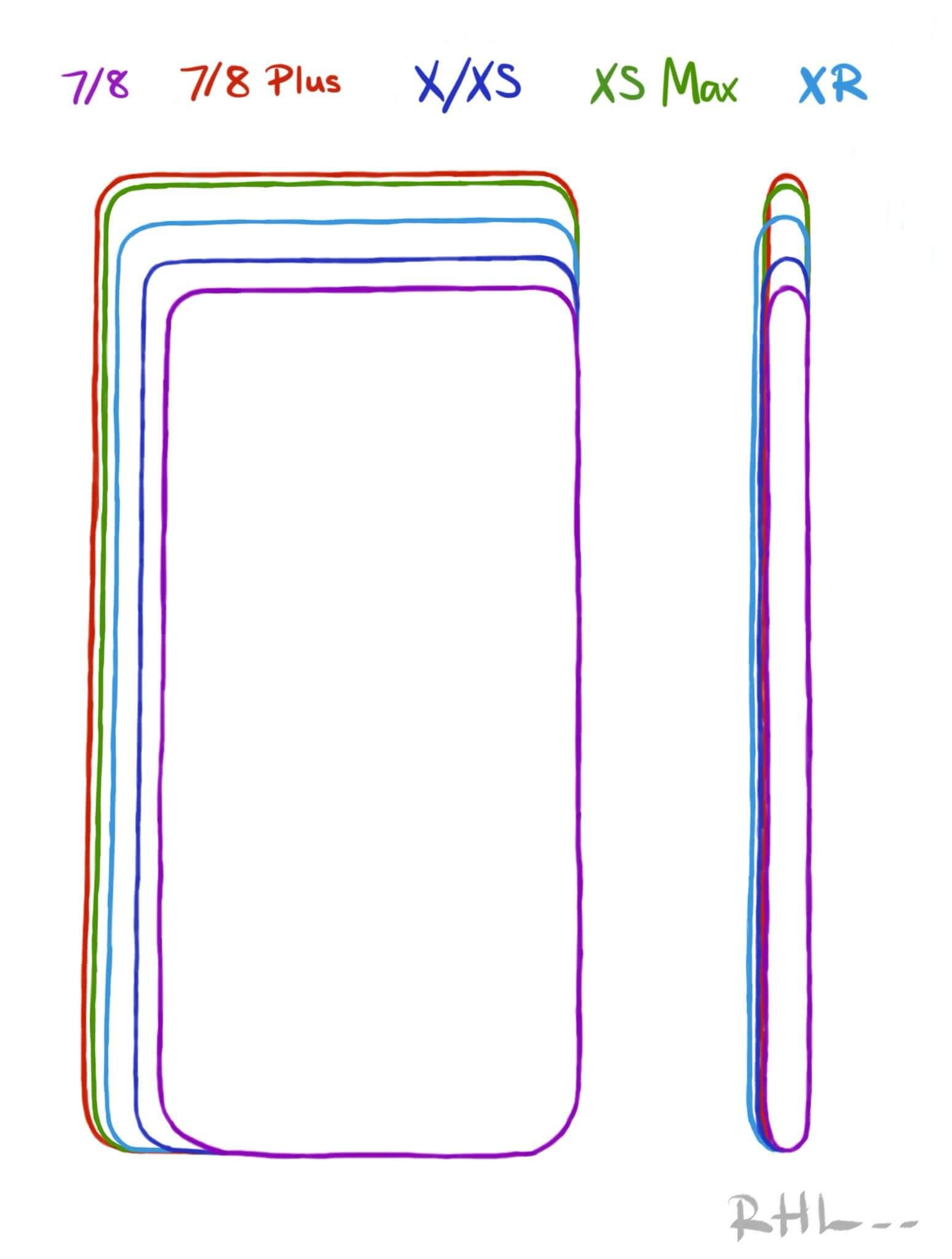 近年 iPhone 的大小和厚度对比(来源:Twitter 用户 @rhl__)
