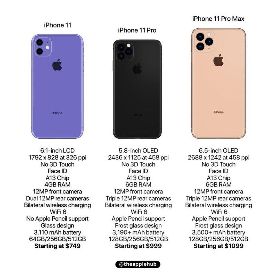 iPhone-11-iPhone-11-Pro-iPhone-11-Pro-Ma