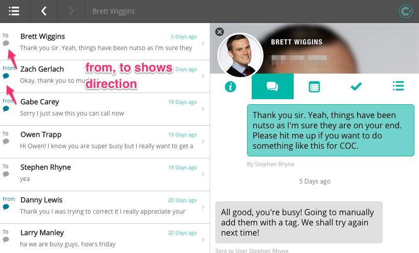 SMS Conversations List