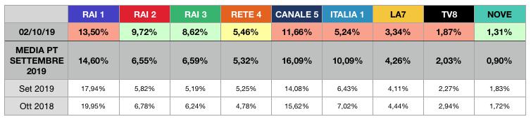 Schermata%202019-10-03%20alle%2010.09.46.png