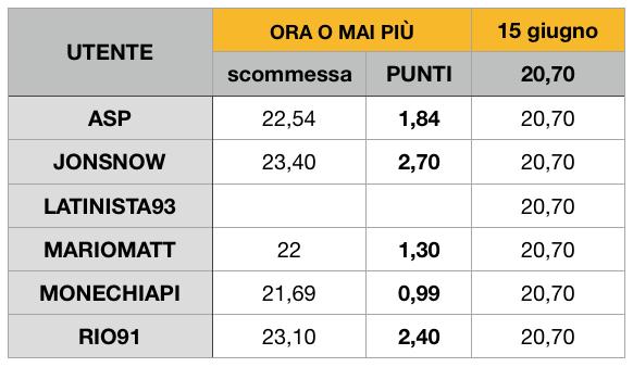 Schermata%202018-06-16%20alle%2010.04.47.png
