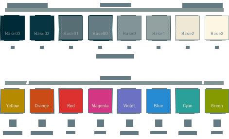 Solarized color scheme