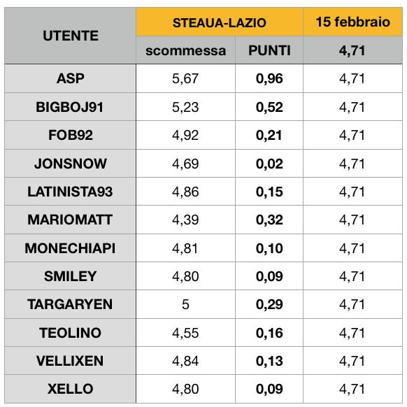 Schermata%202018-02-16%20alle%2010.17.18.png