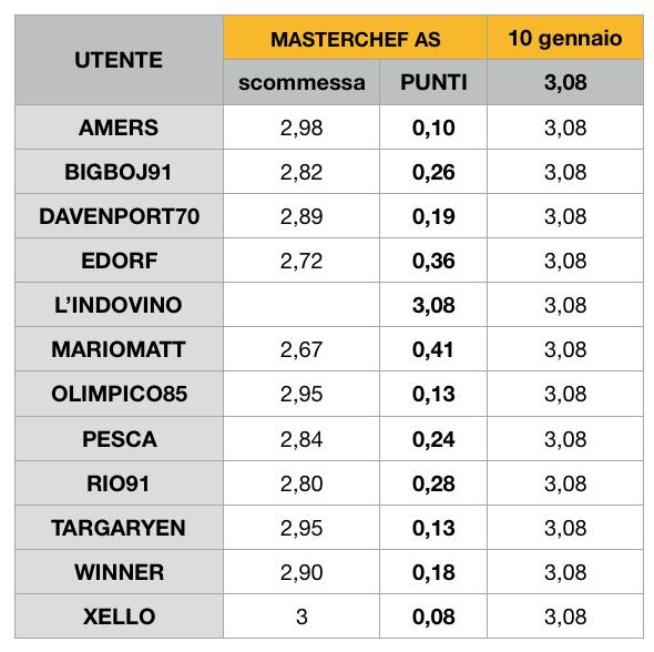Schermata%202019-01-11%20alle%2011.01.36.png