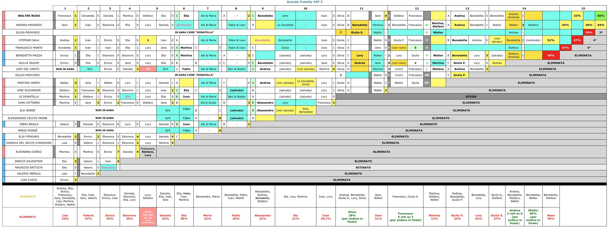 Schermata%202018-12-11%20alle%2010.33.50.png
