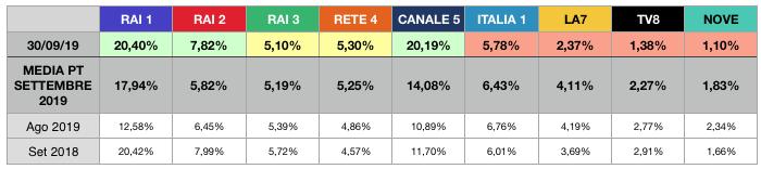 Schermata%202019-10-01%20alle%2010.59.52.png