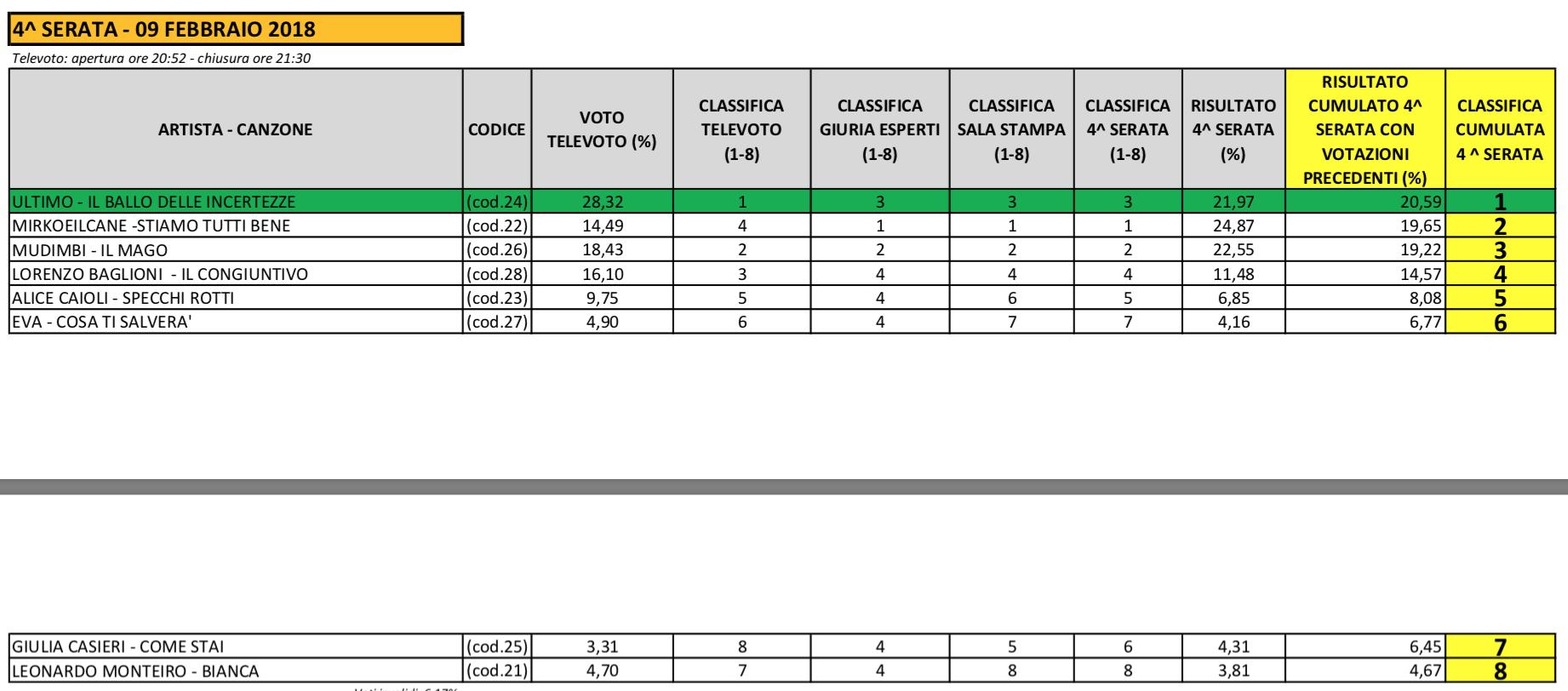 Schermata%202018-02-11%20alle%2009.13.25.png