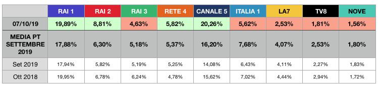 Schermata%202019-10-08%20alle%2010.14.39.png