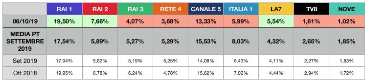 Schermata%202019-10-07%20alle%2010.14.41.png