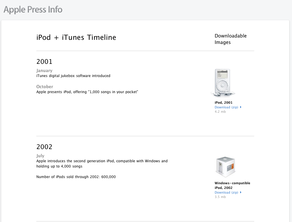Apple iPod Geschichte